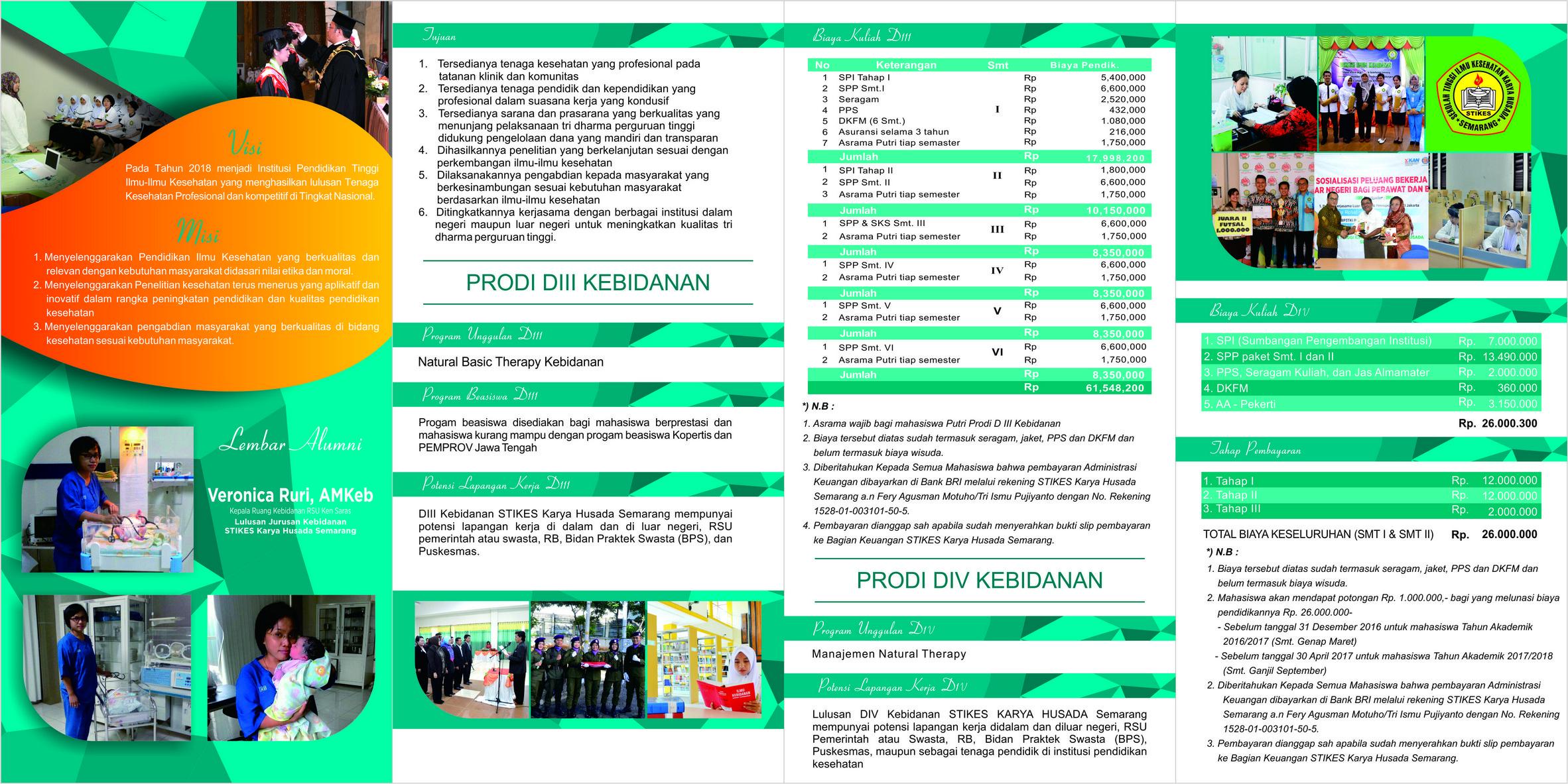 Sekolah Tinggi Ilmu Kesehatan Karya Husada Semarang